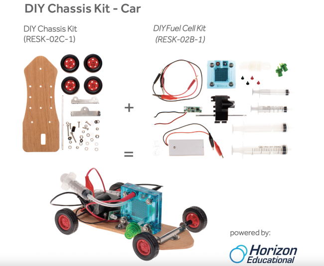 DIY Chassis Kit